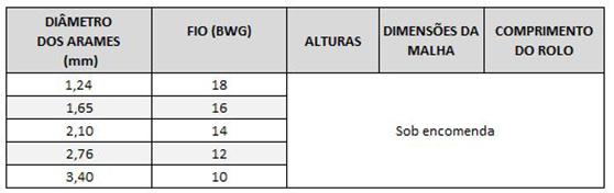 Tabela - Alambrado Galvanizado