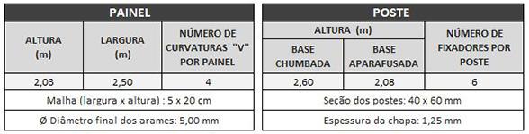 Tabela - Durafor