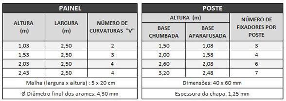Tabela - Nylofor Slim