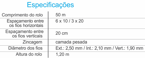 Tabela de especificações da tela campestre